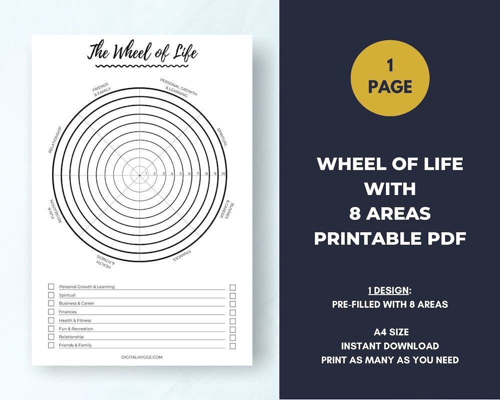 Wheel Of Life Template With Instructions Printable Pdf Digital Hygge